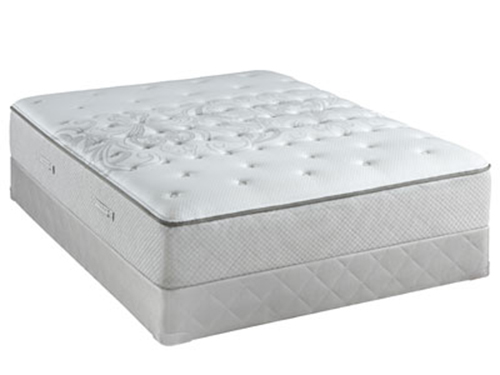 Steinhafels Mattress Quiz